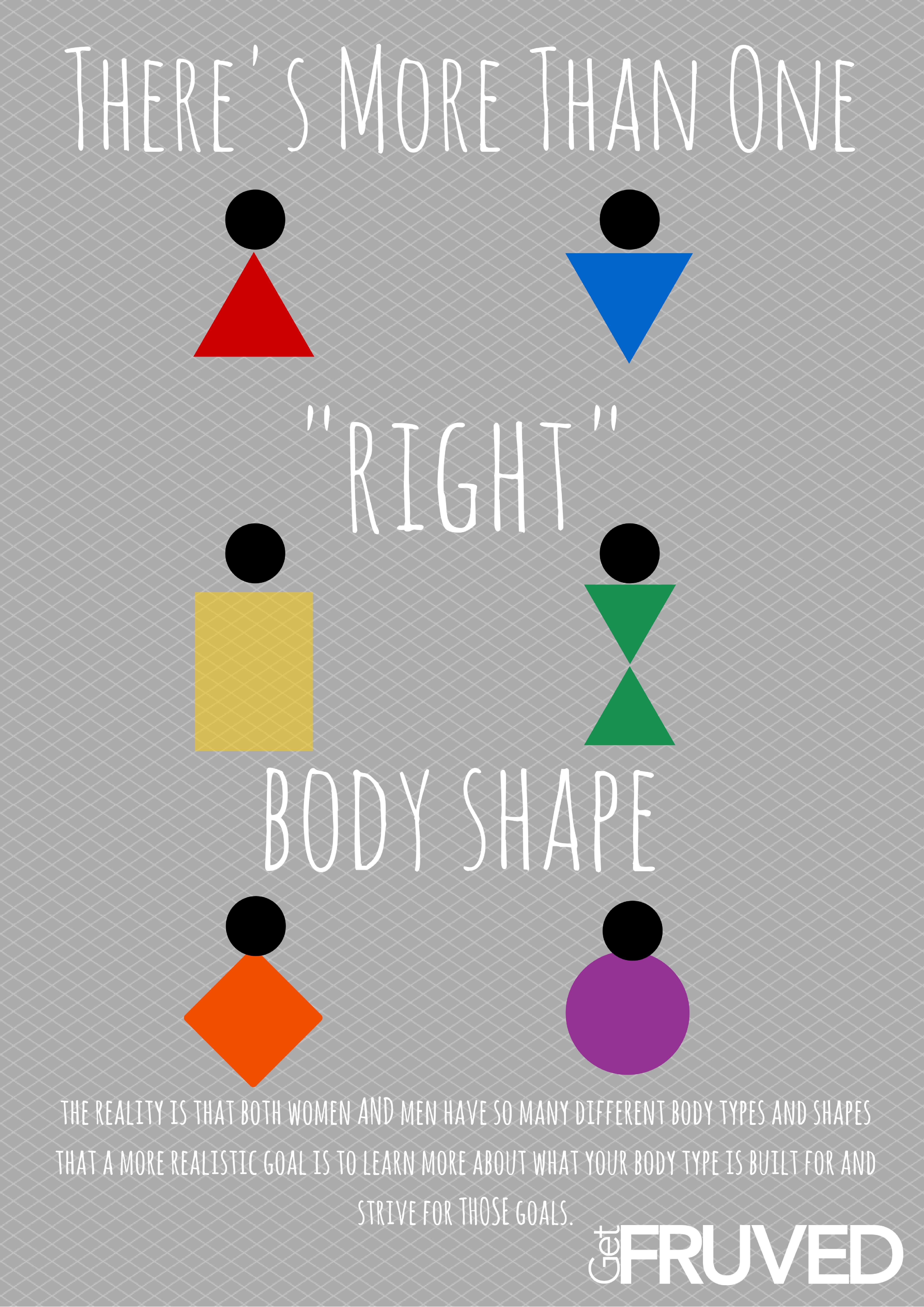 Body Image - Cybersmile
