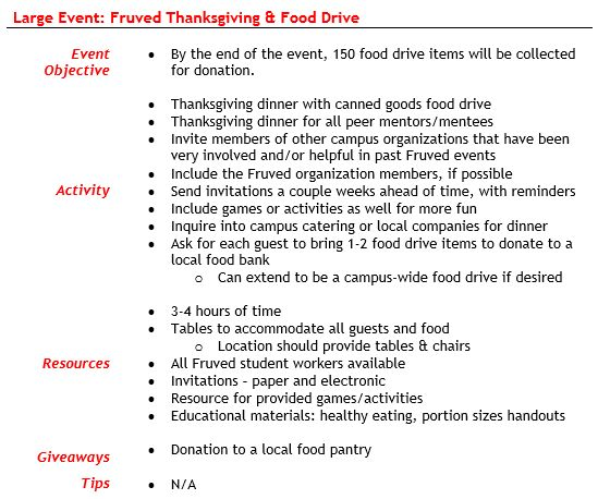 Thanksgiving Activities – getFRUVED